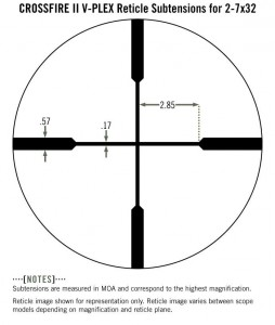 Vortex Crossfire Ll 2 7x32 Rifle Scope V Plex Cf2 31001r